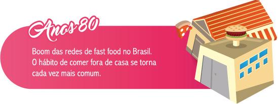 Boom das redes de fast food no Brasil. O hábito de comer fora de casa se torna cada vez mais comum